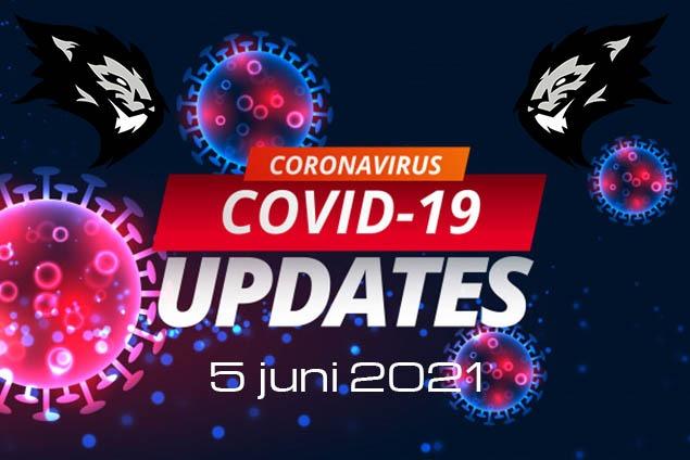 CrossFit Rijswijk - Coronavirus maatregelen update 5 juni 2021